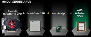 AMD Llano A-Series APU Sabine Notebook Platform